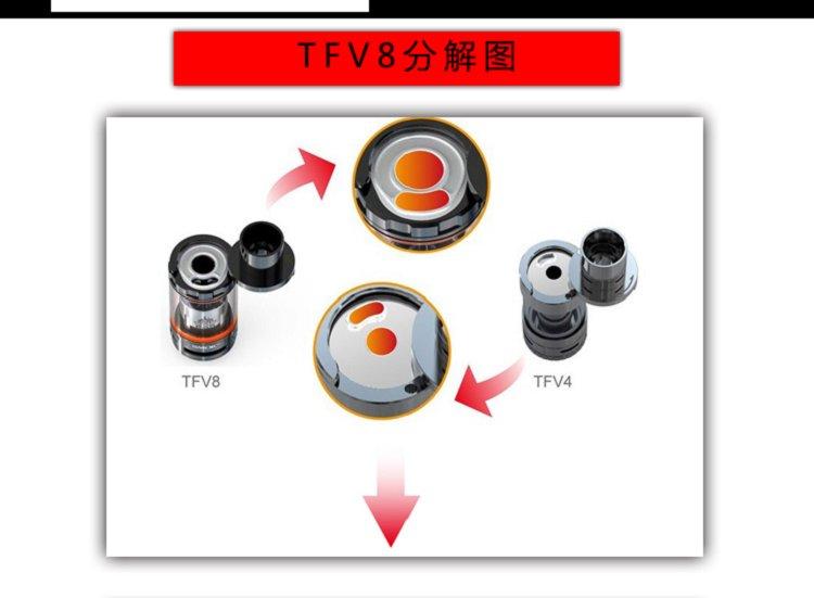 SMOK TFV8雾化-图9