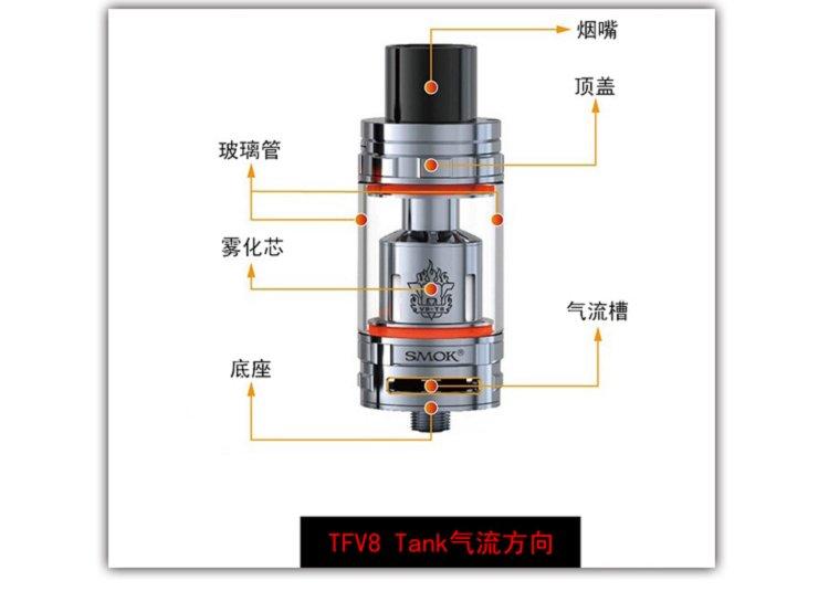SMOK TFV8雾化-图11
