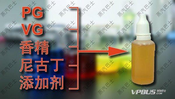 电子烟烟油成分