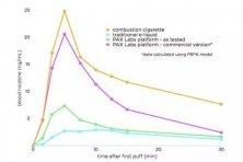 烟油网上不让卖去哪买海石电子烟:与真实的烟雾对比,它只缺少烟灰,焦油和